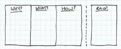 Workshop Diagram